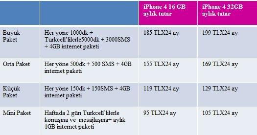 Turkcell için iPhone4 fiyat ve tarifeleri